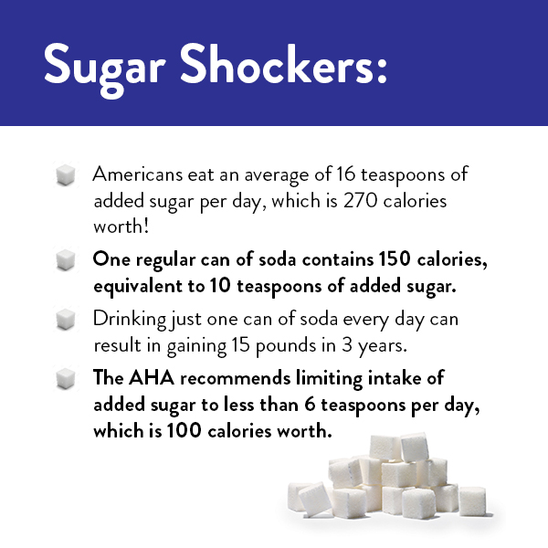 sugar shocker image-1