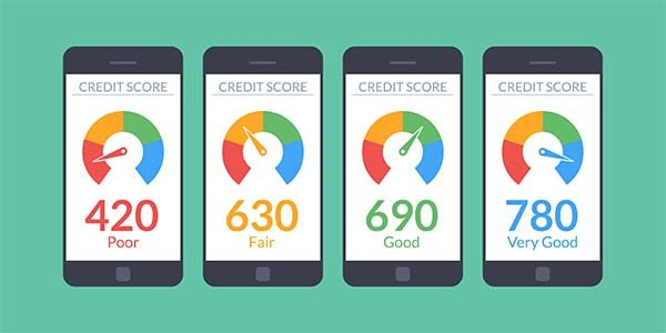 Range of credit scores