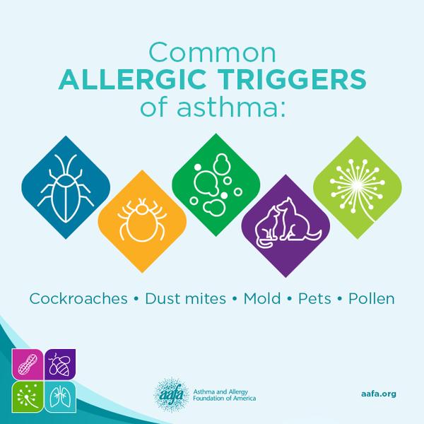Allergen triggers