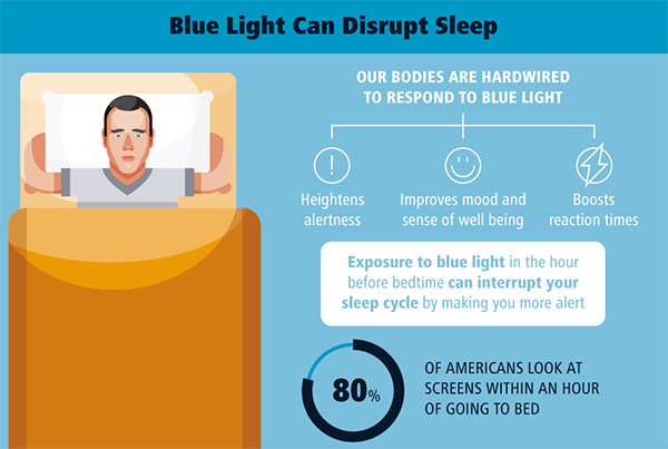 How blue light affects sleep cycle