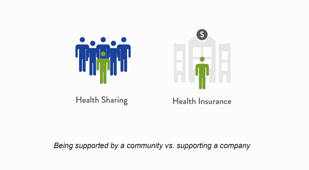 HCSMs vs Insurance