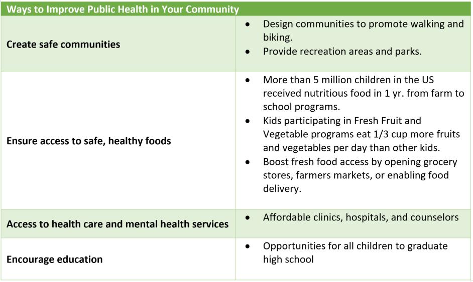 Improve Public Health
