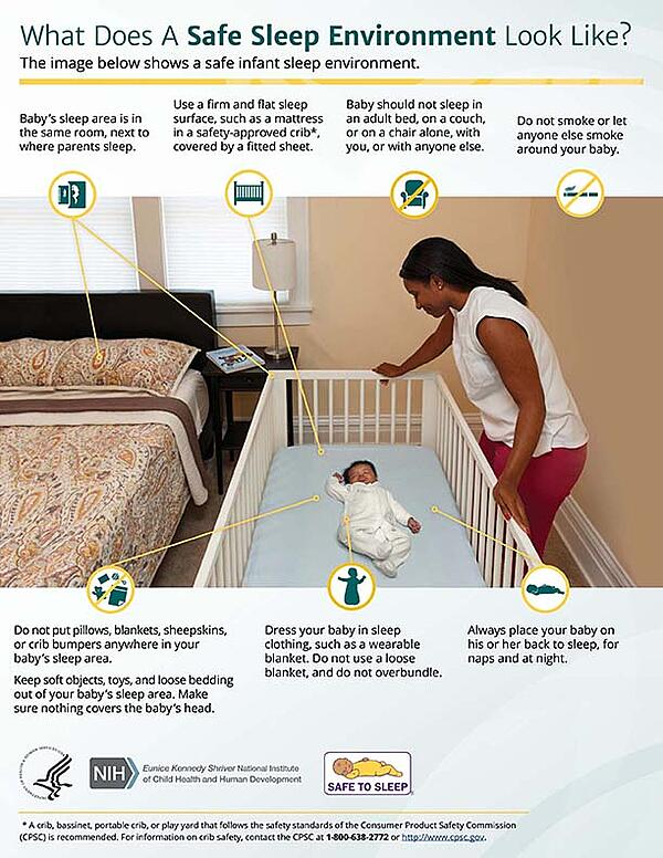 What Does A Safe Sleep Environment Look Like
