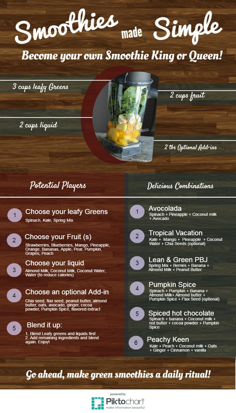 Smoothies Made simple
